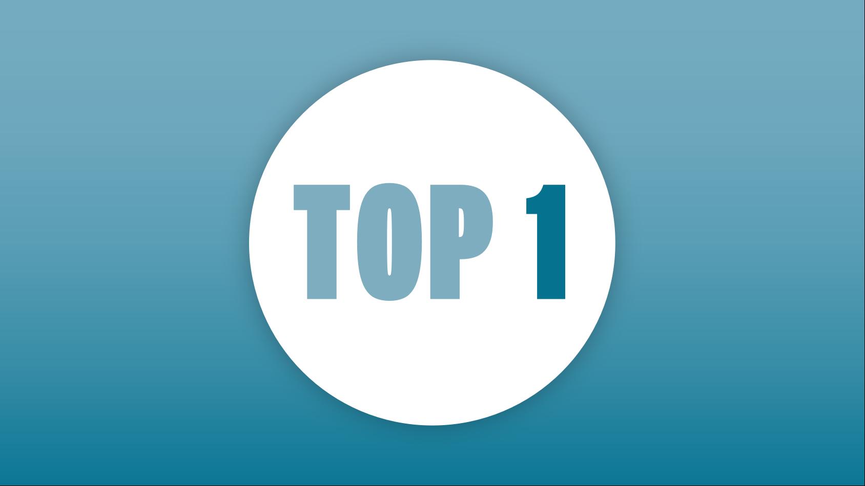 近日,行业权威媒体《中国IDC圈》发布2017年6月服务商口碑排行榜TOP50,森华易腾凭借十多年数据中心领域高稳定、高安全、高效率的服务,连续5个月荣获IDC服务商口碑榜50强TOP1,同时森华易腾京密路数据中心首次入选,荣登数据中心服务口碑榜榜首,此次森华易腾荣获双TOP1体现出业界及广大客户对公司服.